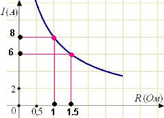 мощность отопителя в автомобиле регулируется дополнительным с 8 до 6
