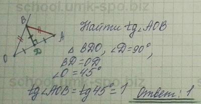 По рисунку найдите тангенс угла aob