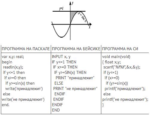Скачать программы которая решает задачи по геометрии